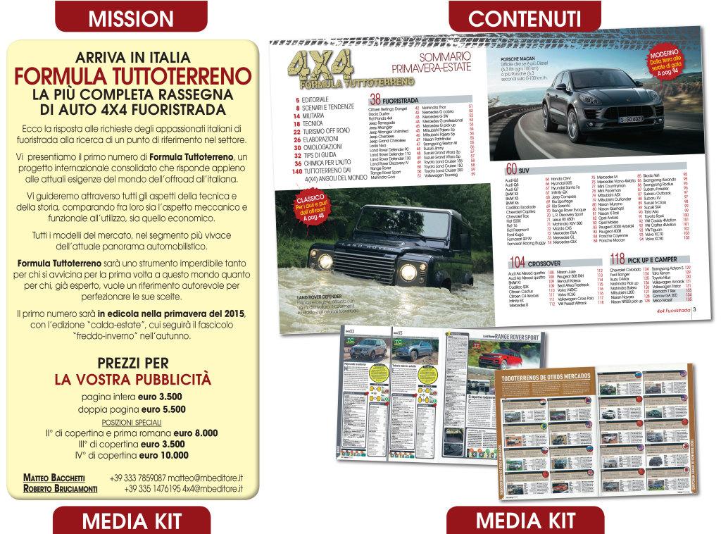 kit-stampa